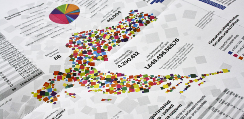 Plan dodjele sredstava Nacionalne zaklade za razvoj civilnog društva