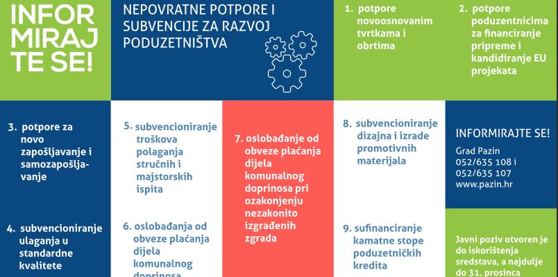 Programa mjera poticanja poduzetništva u Gradu Pazinu za 2017. godinu